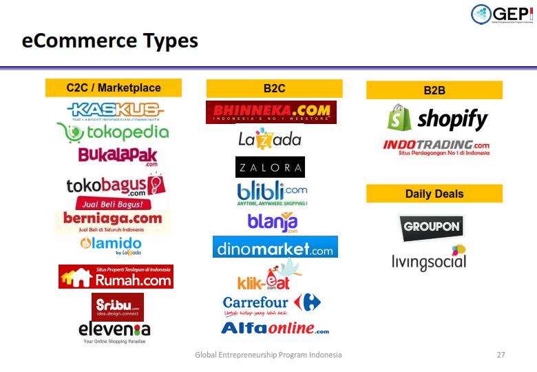 2 - Jenis Jenis E Commerce